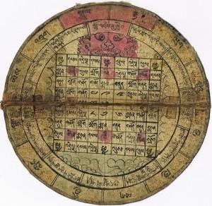 astro Tibet